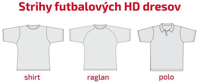 Strihy futbalových HD dresov
