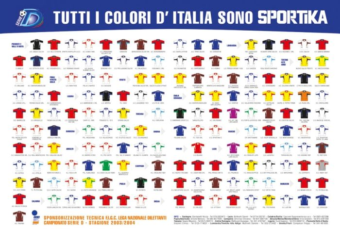 Od roku 2000 - do 2009 bola SPORTIKA významním partner Talianskej SERIE D