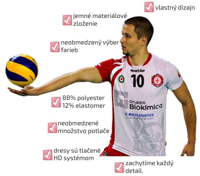 Volejbalové HD dresy značky SPORTIKA tej najvyššej kvality.